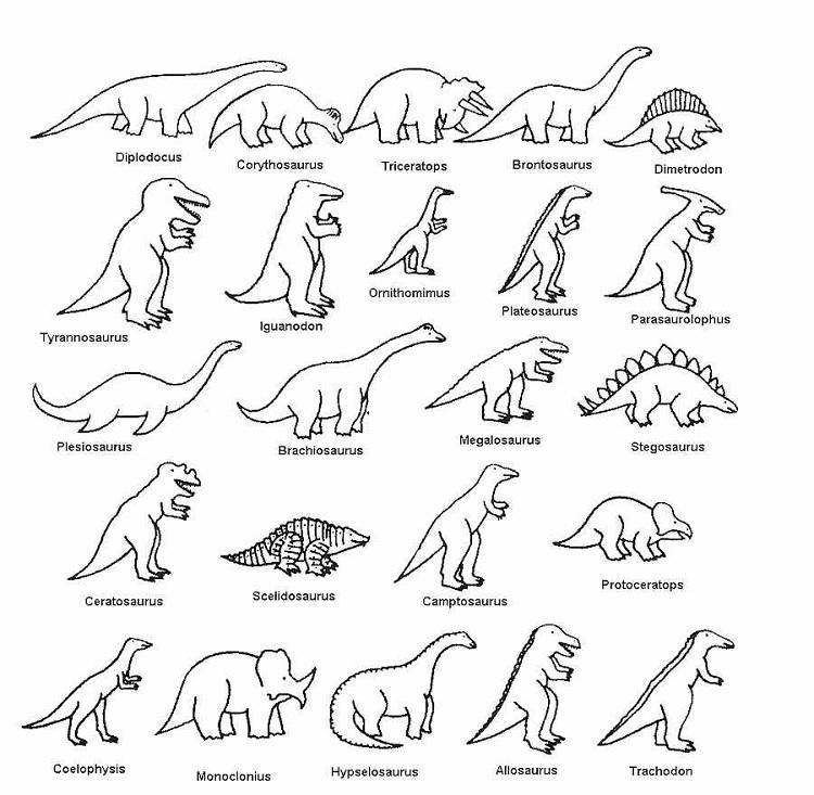 All Dinosaur Coloring Pages