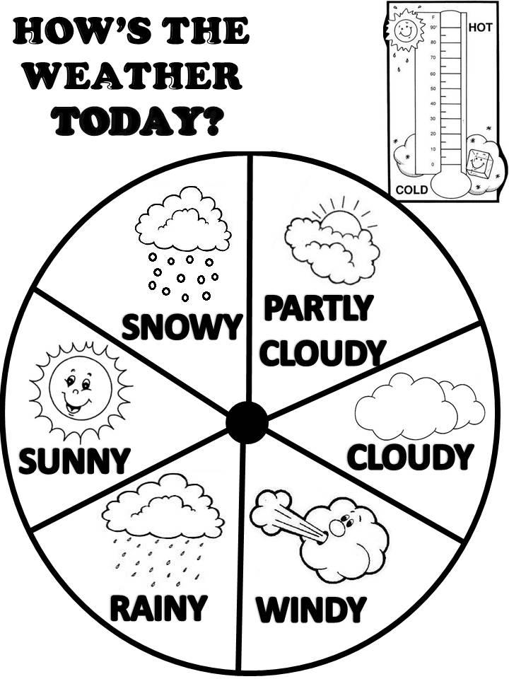 All Weather Coloring Pages To Print
