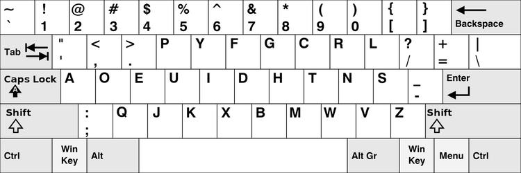 Computer Keyboard United States Coloring Picture