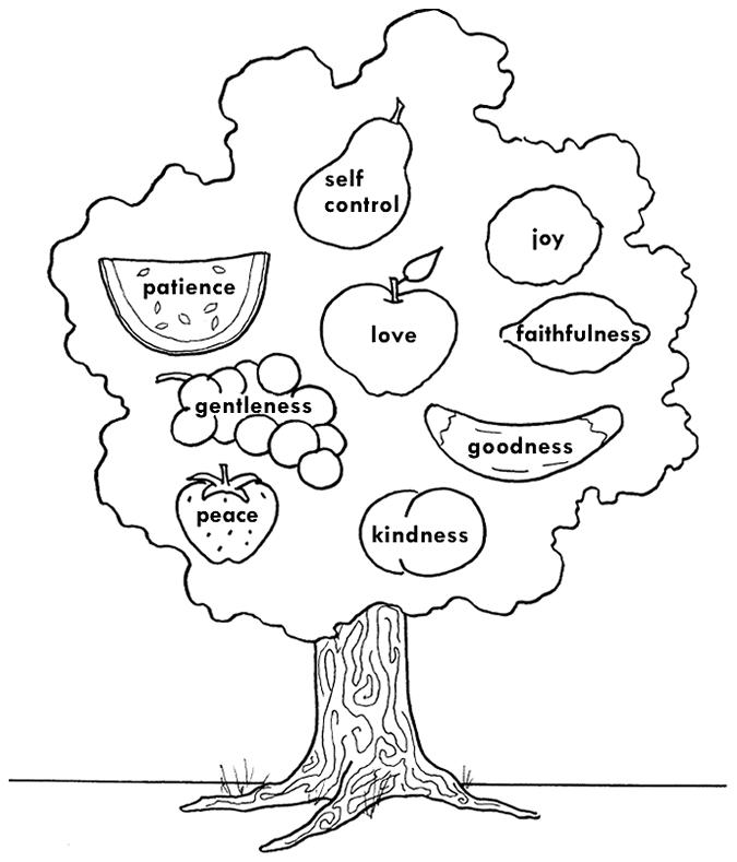 Fruit Coloring Pages Tree Of Fruits