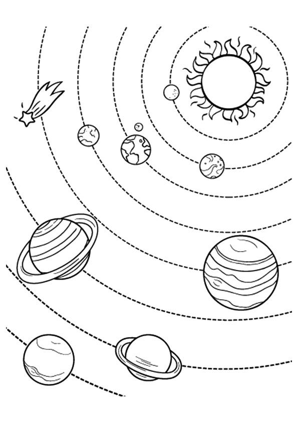Planet Coloring Pages Solar System