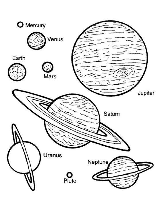 Planet Coloring Pages The Nine Planets