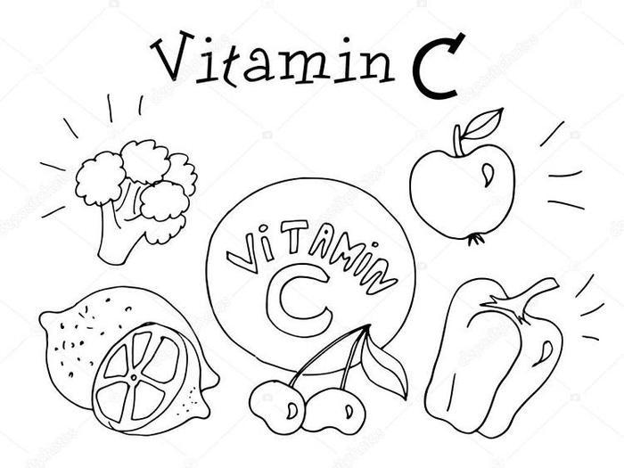 Vitamin C Coloring Pages Printable